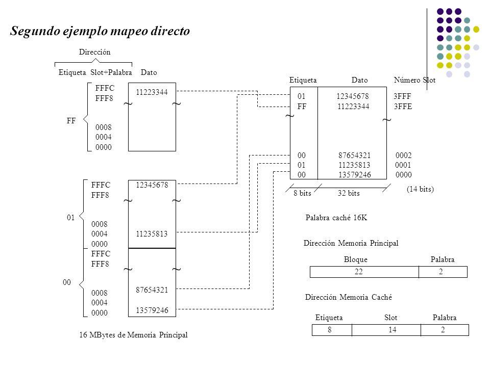 ~ ~ ~ ~ ~ ~ ~ ~ Segundo ejemplo mapeo directo Dirección