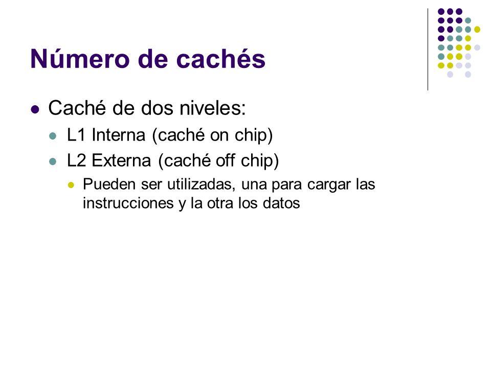Número de cachés Caché de dos niveles: L1 Interna (caché on chip)