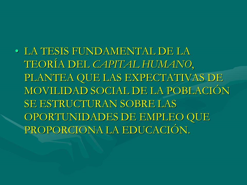 LA TESIS FUNDAMENTAL DE LA TEORÍA DEL CAPITAL HUMANO, PLANTEA QUE LAS EXPECTATIVAS DE MOVILIDAD SOCIAL DE LA POBLACIÓN SE ESTRUCTURAN SOBRE LAS OPORTUNIDADES DE EMPLEO QUE PROPORCIONA LA EDUCACIÓN.