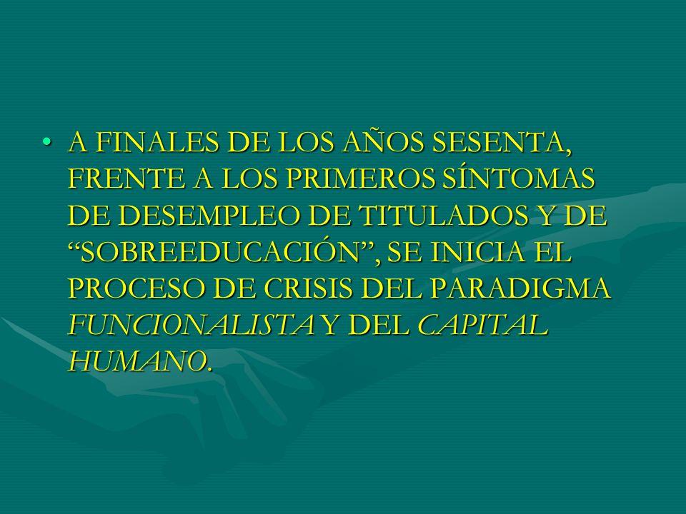 A FINALES DE LOS AÑOS SESENTA, FRENTE A LOS PRIMEROS SÍNTOMAS DE DESEMPLEO DE TITULADOS Y DE SOBREEDUCACIÓN , SE INICIA EL PROCESO DE CRISIS DEL PARADIGMA FUNCIONALISTA Y DEL CAPITAL HUMANO.