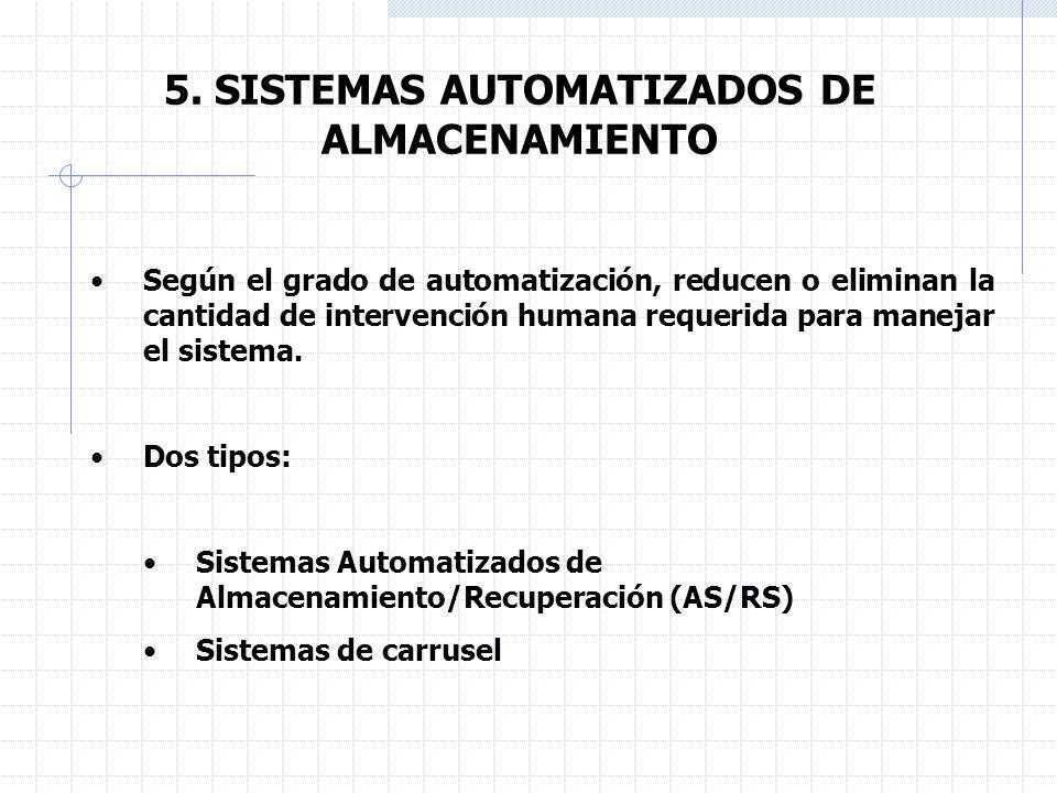 5. SISTEMAS AUTOMATIZADOS DE ALMACENAMIENTO