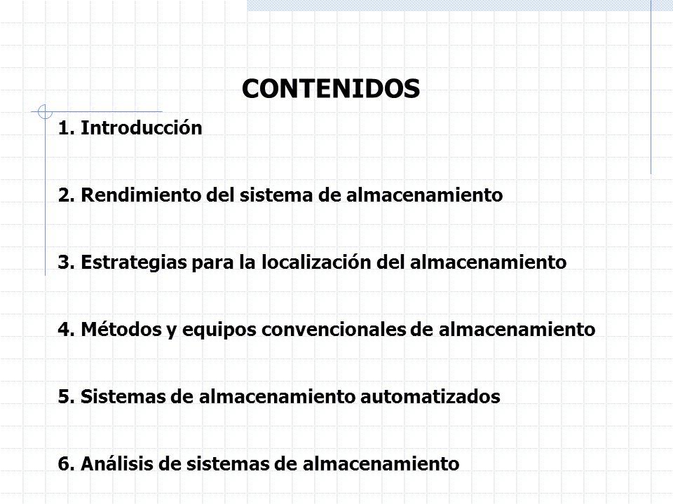 CONTENIDOS 1. Introducción