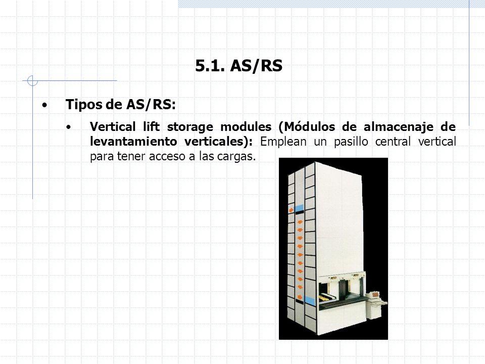 5.1. AS/RSTipos de AS/RS: