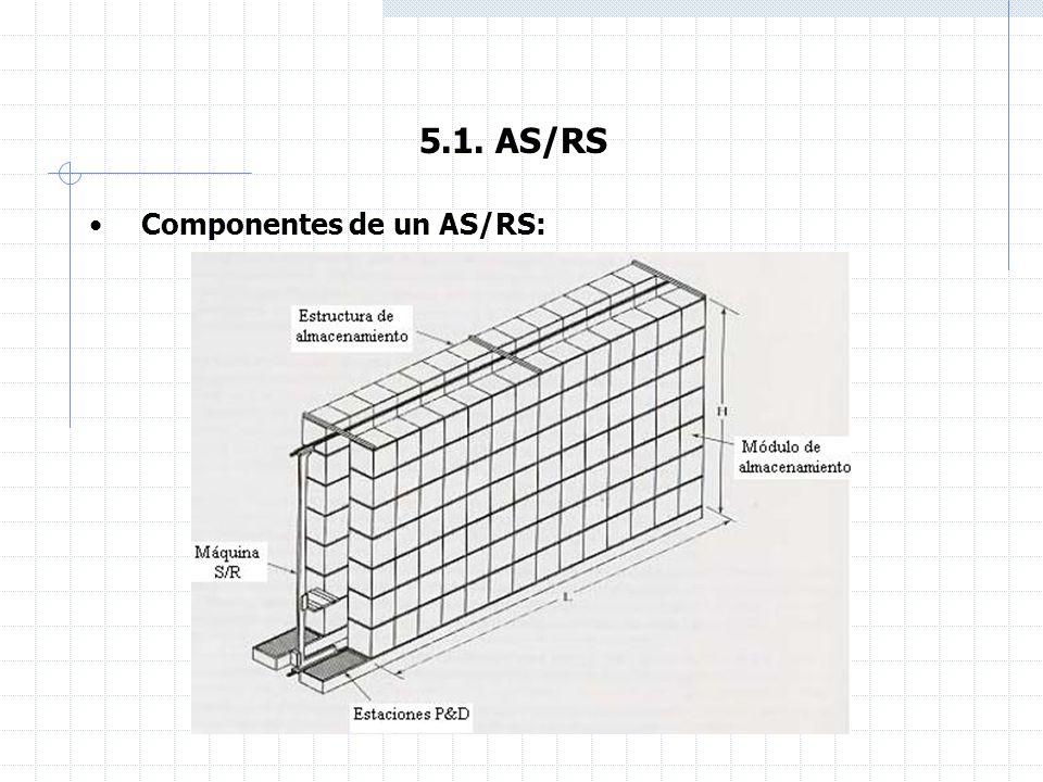5.1. AS/RS Componentes de un AS/RS: