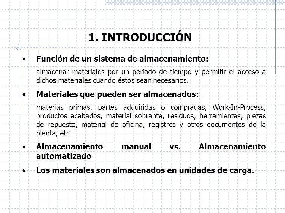 1. INTRODUCCIÓN Función de un sistema de almacenamiento: