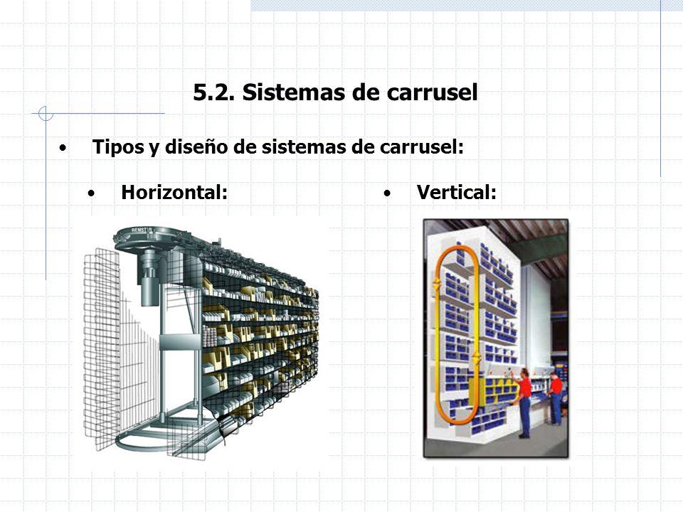 5.2. Sistemas de carrusel Tipos y diseño de sistemas de carrusel: