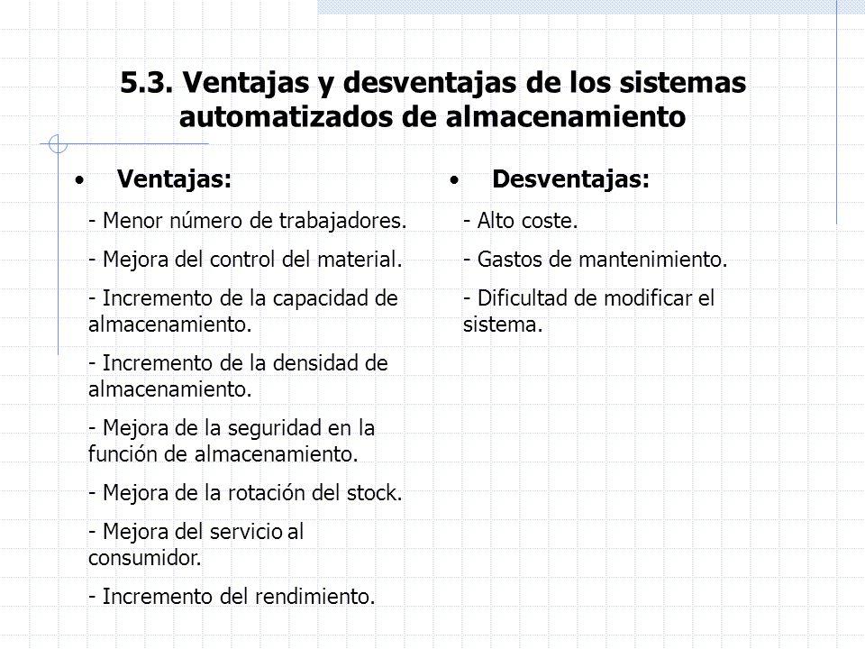 5.3. Ventajas y desventajas de los sistemas automatizados de almacenamiento