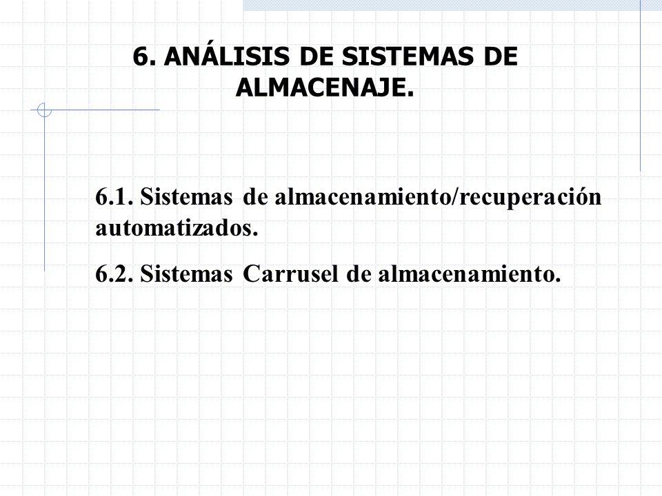 6. ANÁLISIS DE SISTEMAS DE ALMACENAJE.