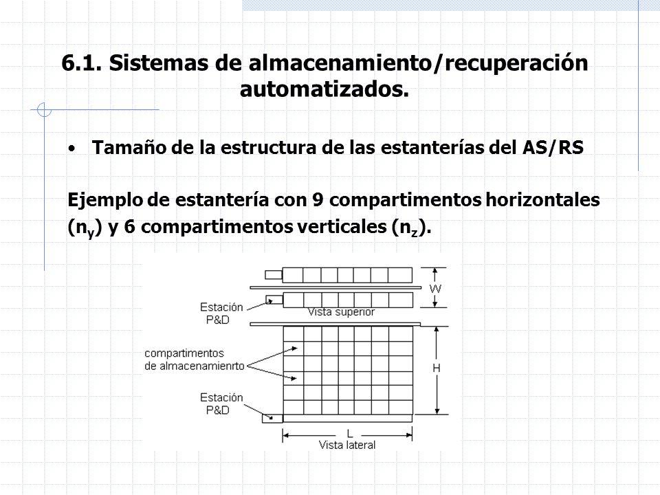 6.1. Sistemas de almacenamiento/recuperación automatizados.