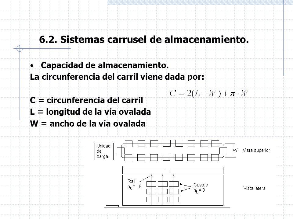 6.2. Sistemas carrusel de almacenamiento.