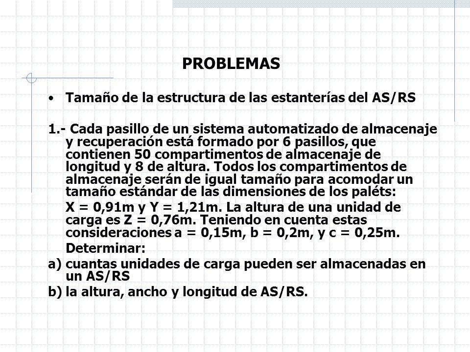 PROBLEMAS Tamaño de la estructura de las estanterías del AS/RS