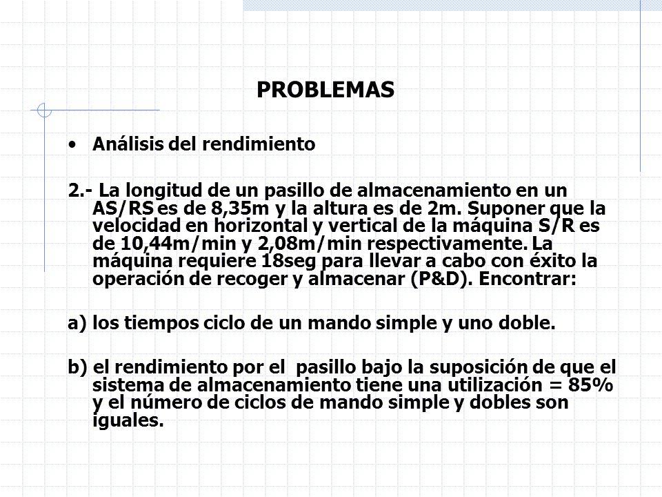 PROBLEMAS Análisis del rendimiento