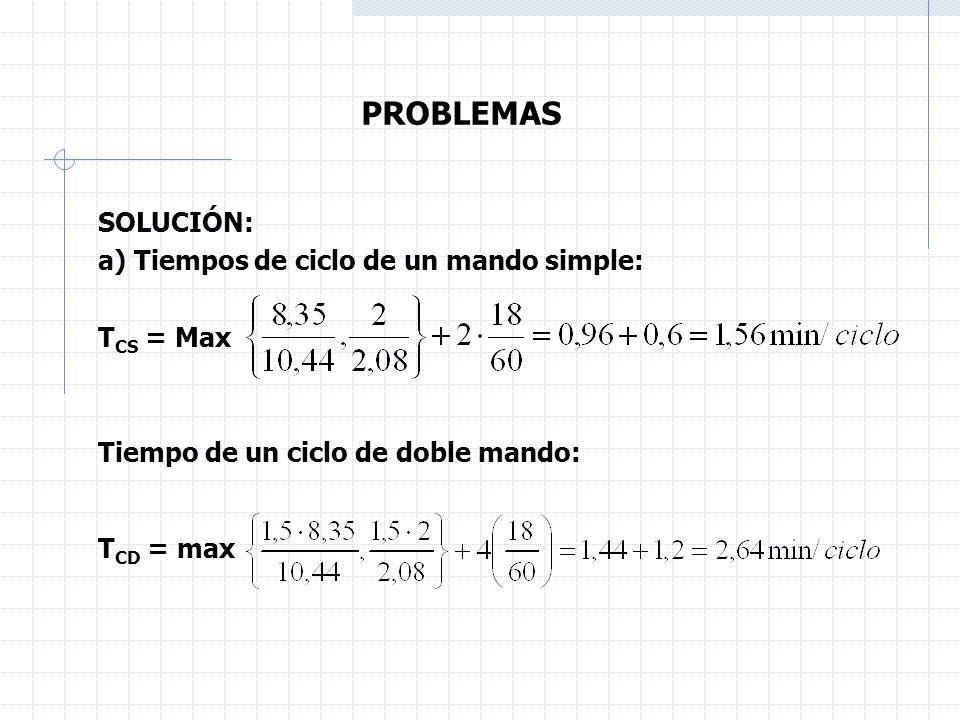 PROBLEMAS SOLUCIÓN: a) Tiempos de ciclo de un mando simple: TCS = Max