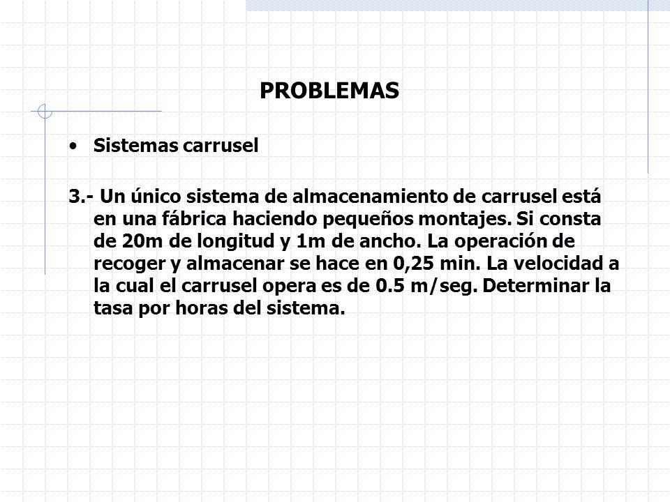 PROBLEMAS Sistemas carrusel