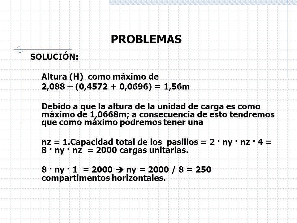 PROBLEMAS SOLUCIÓN: Altura (H) como máximo de