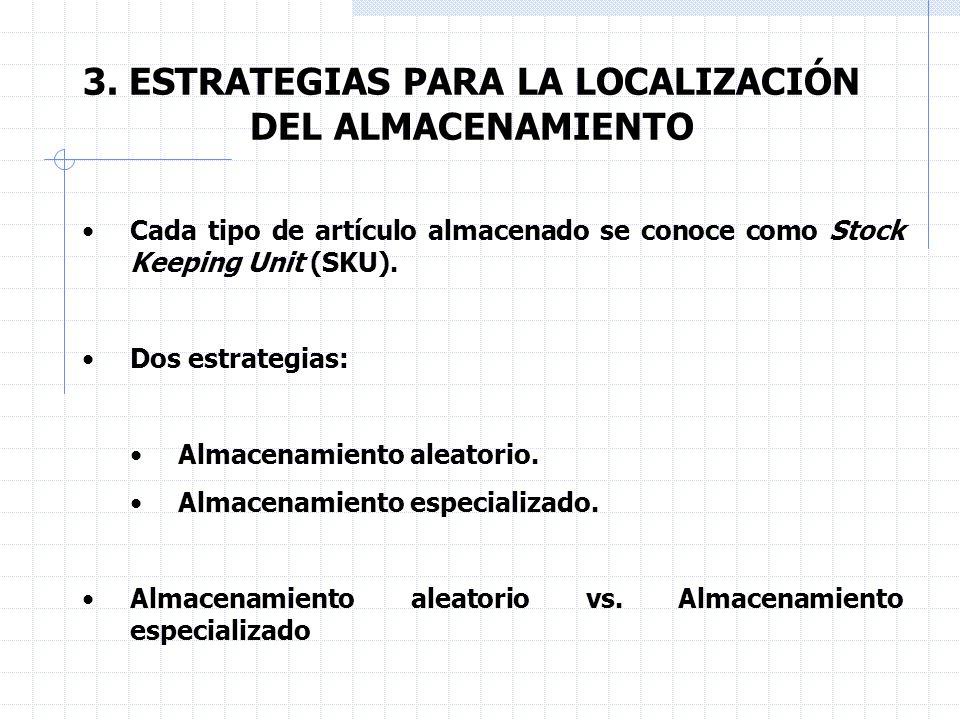 3. ESTRATEGIAS PARA LA LOCALIZACIÓN DEL ALMACENAMIENTO