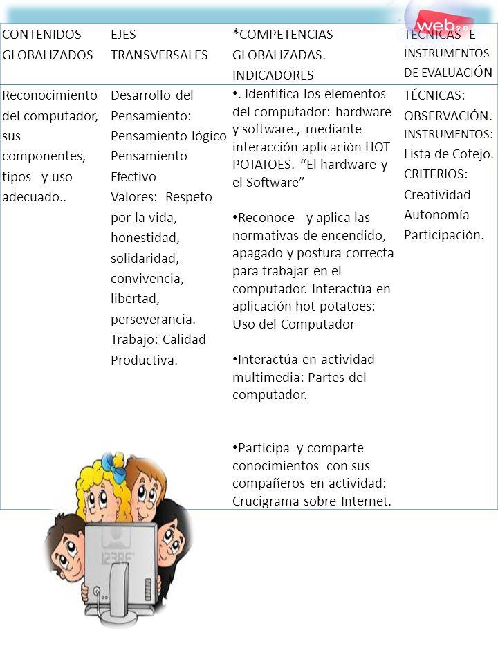 cc CONTENIDOS GLOBALIZADOS EJES TRANSVERSALES