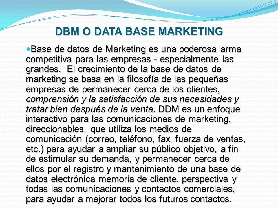DBM O DATA BASE MARKETING