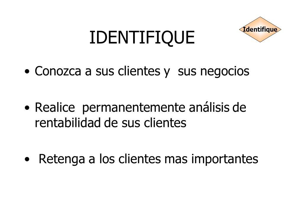 IDENTIFIQUE Conozca a sus clientes y sus negocios