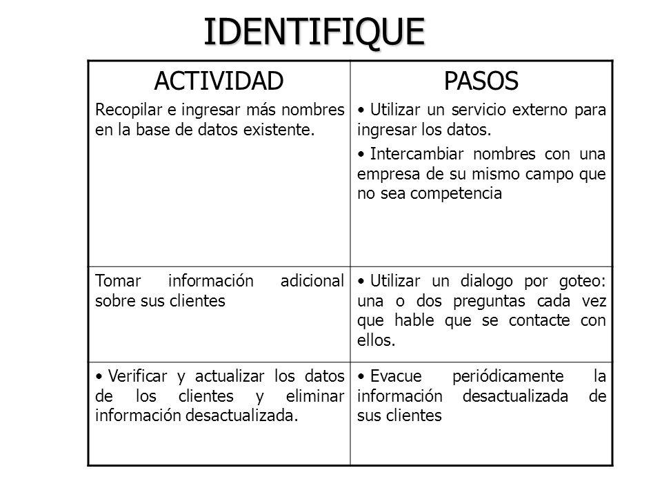 IDENTIFIQUE ACTIVIDAD PASOS