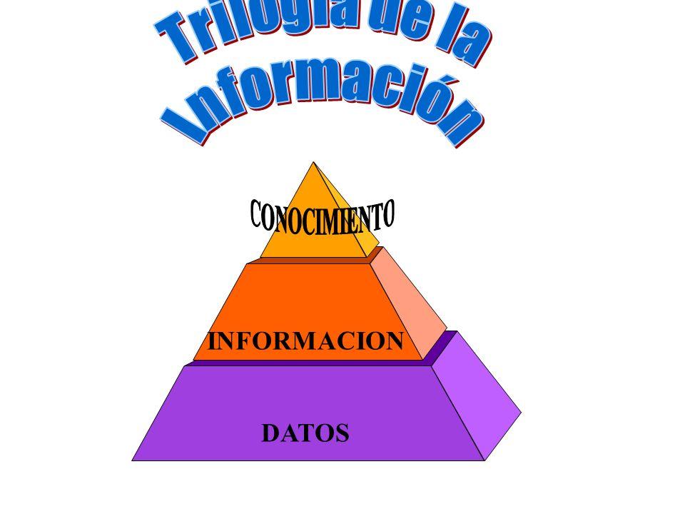 Trilogía de la Información