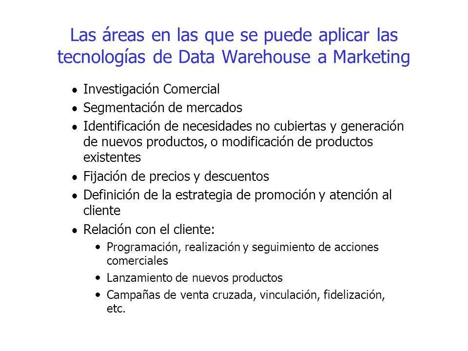Las áreas en las que se puede aplicar las tecnologías de Data Warehouse a Marketing