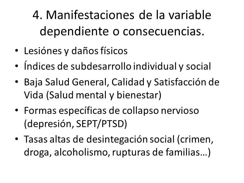 4. Manifestaciones de la variable dependiente o consecuencias.