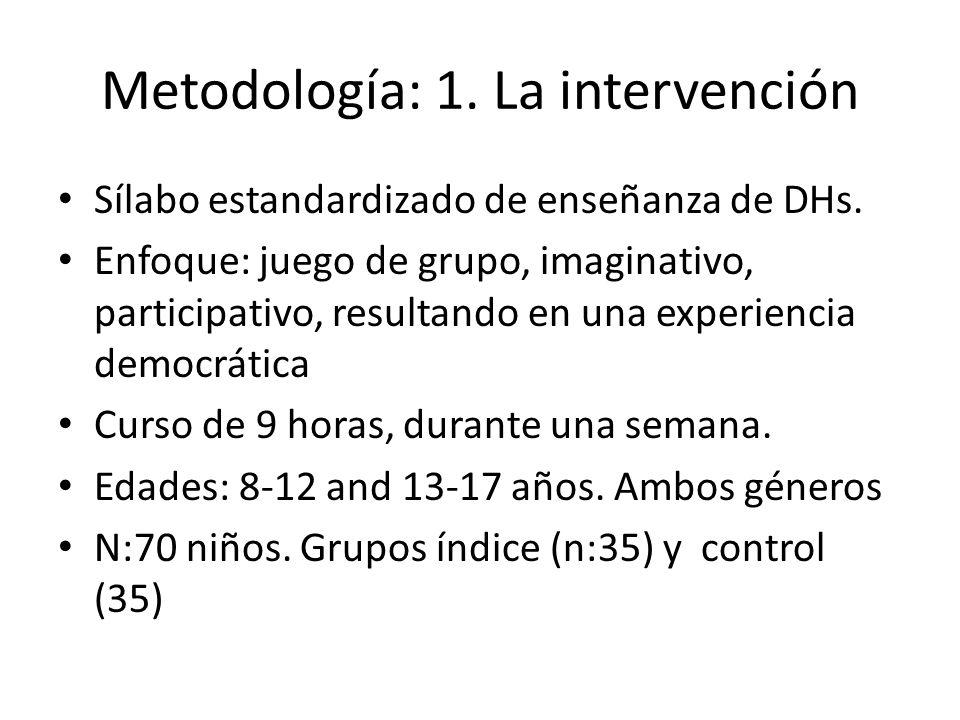 Metodología: 1. La intervención
