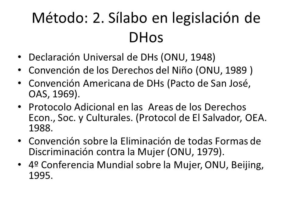 Método: 2. Sílabo en legislación de DHos