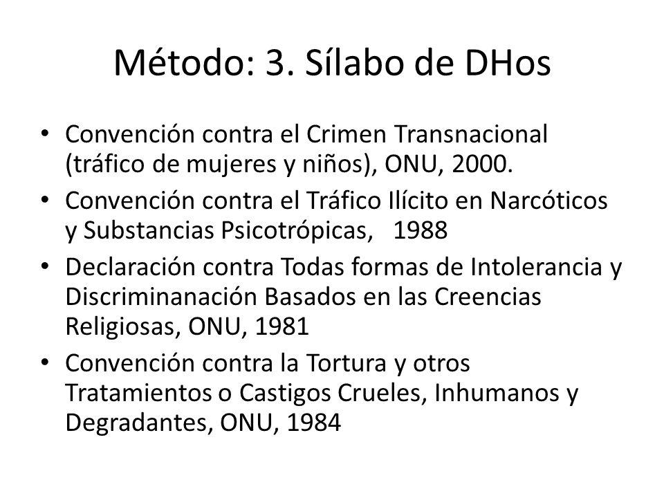 Método: 3. Sílabo de DHosConvención contra el Crimen Transnacional (tráfico de mujeres y niños), ONU, 2000.