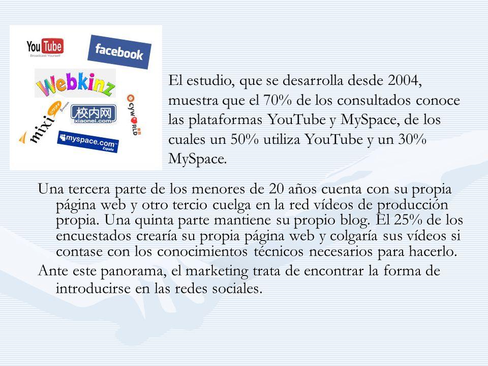 El estudio, que se desarrolla desde 2004, muestra que el 70% de los consultados conoce las plataformas YouTube y MySpace, de los cuales un 50% utiliza YouTube y un 30% MySpace.
