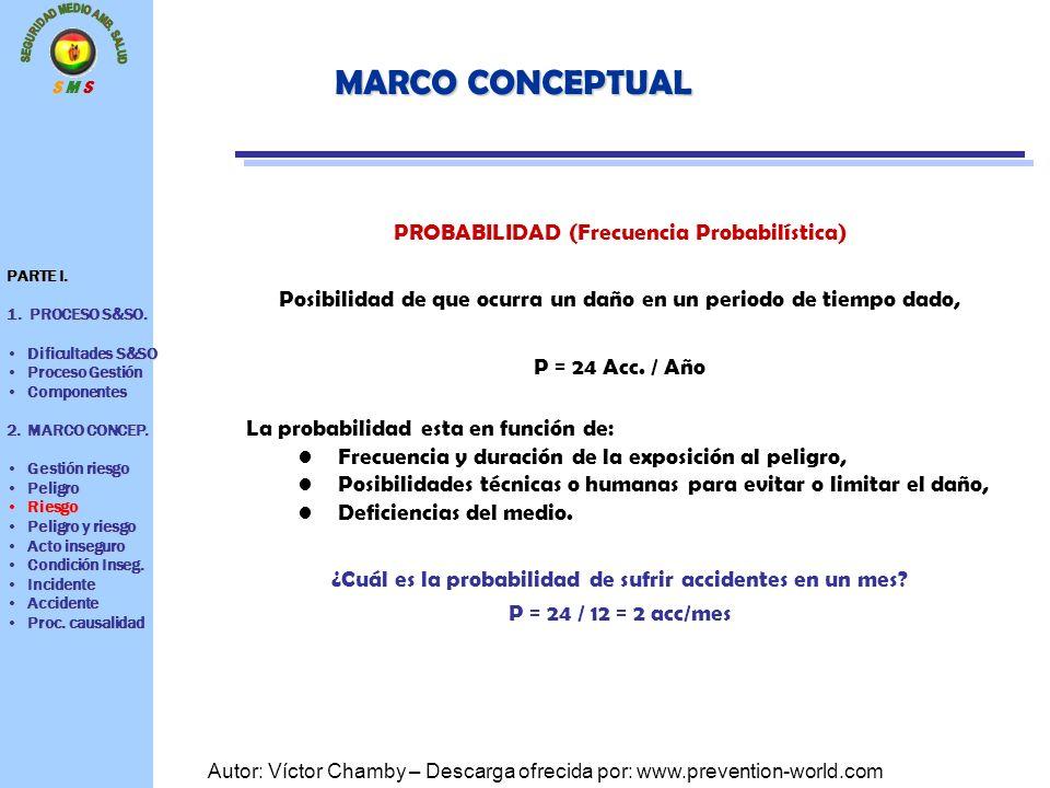 MARCO CONCEPTUAL PROBABILIDAD (Frecuencia Probabilística)