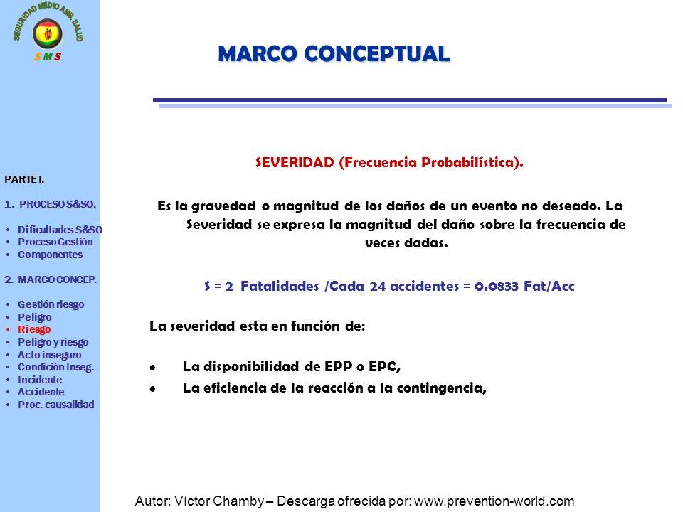 MARCO CONCEPTUAL SEVERIDAD (Frecuencia Probabilística).
