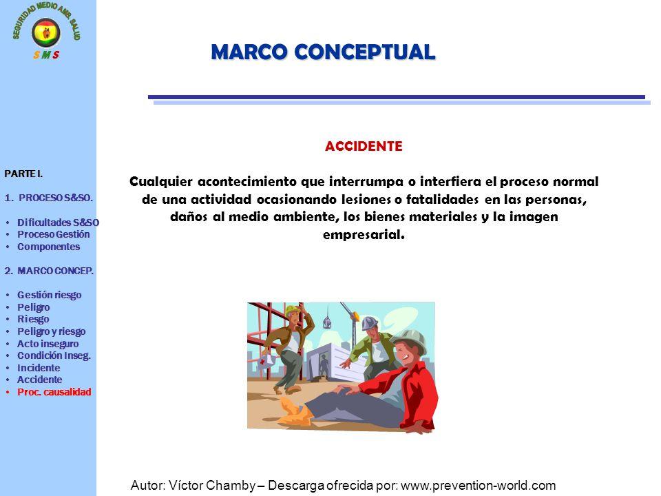 Autor: Víctor Chamby – Descarga ofrecida por: www.prevention-world.com