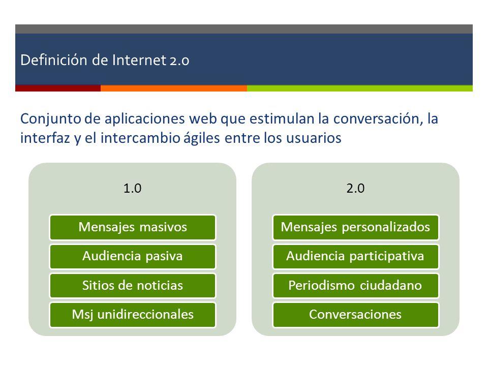 Definición de Internet 2.0