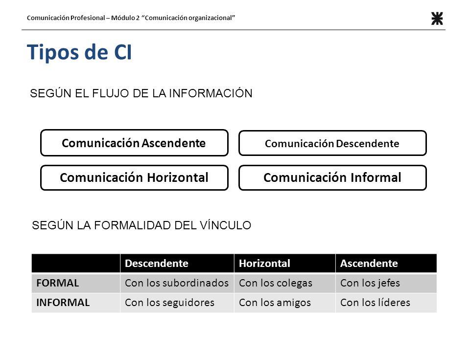Tipos de CI Comunicación Horizontal Comunicación Informal