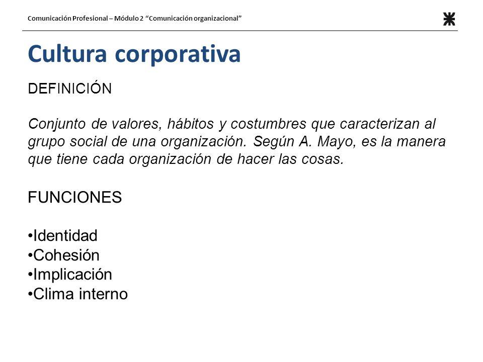 Cultura corporativa FUNCIONES Identidad Cohesión Implicación