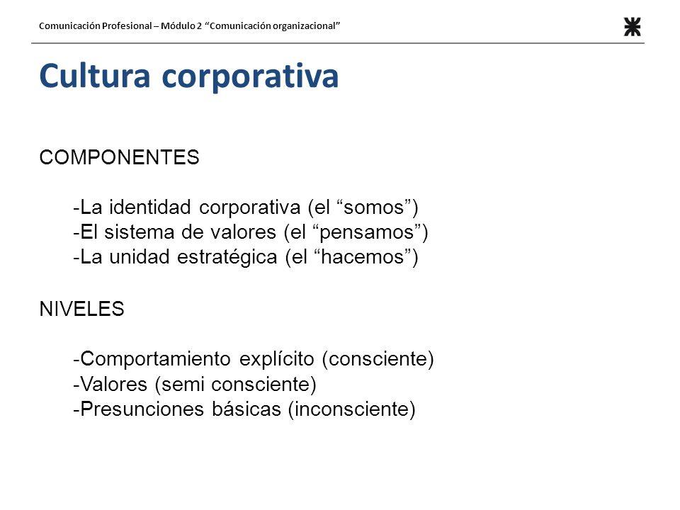 Cultura corporativa COMPONENTES -La identidad corporativa (el somos )
