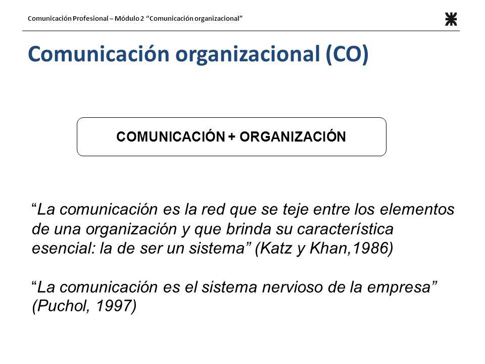Comunicación organizacional (CO)