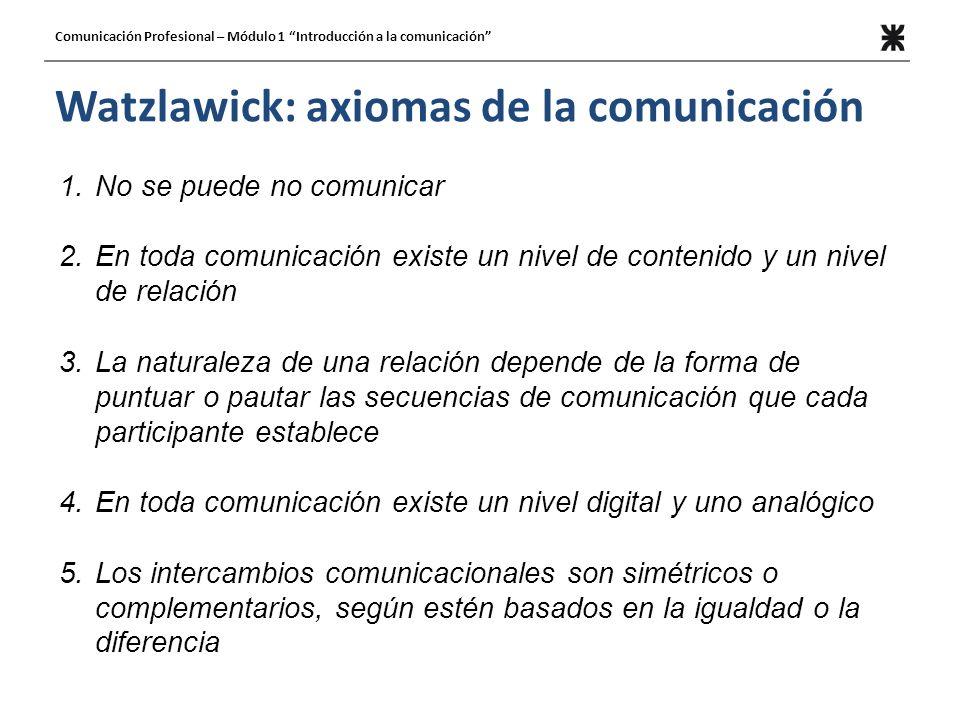 Watzlawick: axiomas de la comunicación