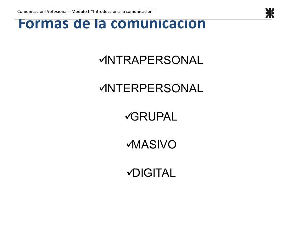Formas de la comunicación