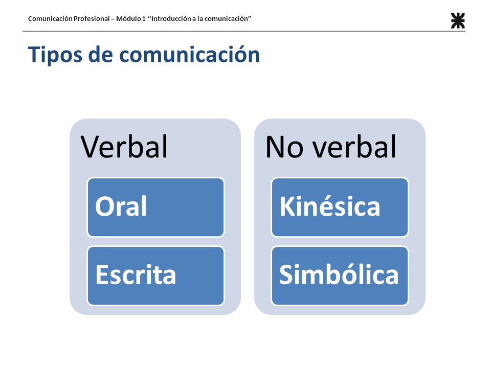 Comunicación Profesional – Módulo 1 Introducción a la comunicación