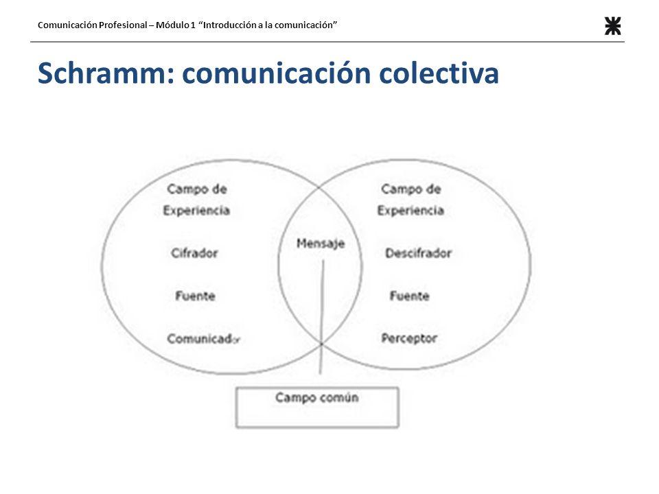 Schramm: comunicación colectiva
