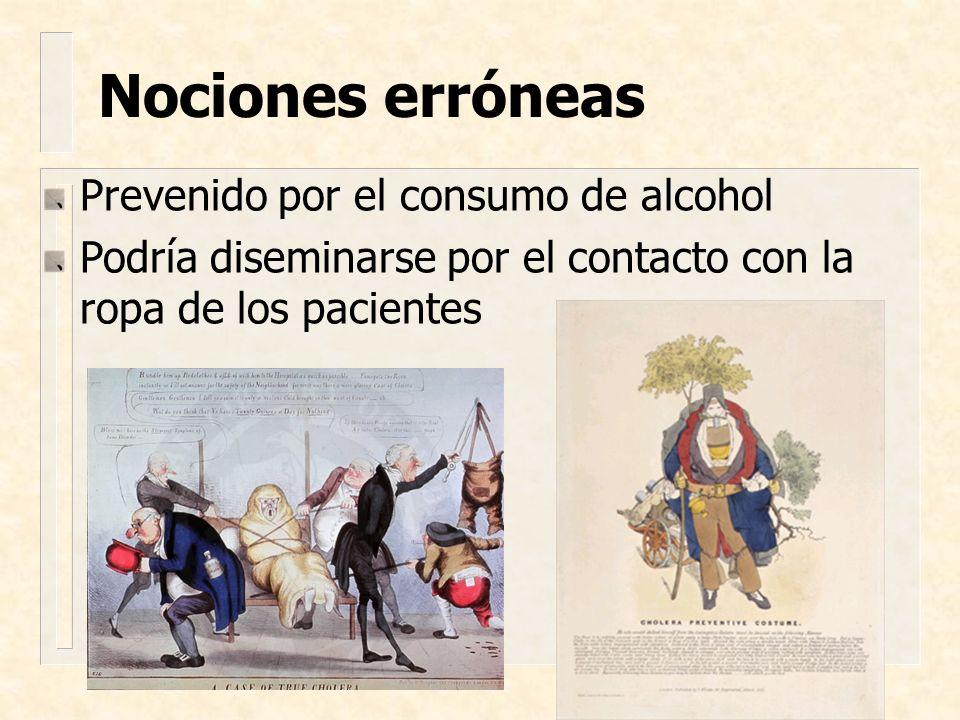 Nociones erróneas Prevenido por el consumo de alcohol