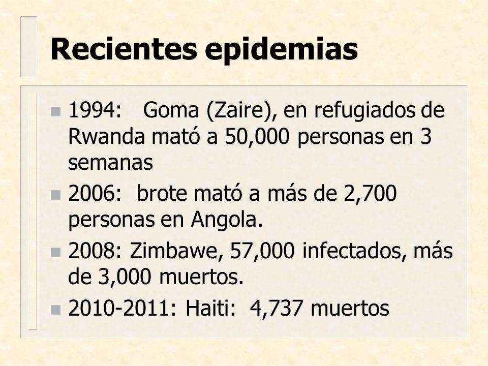 Recientes epidemias 1994: Goma (Zaire), en refugiados de Rwanda mató a 50,000 personas en 3 semanas.