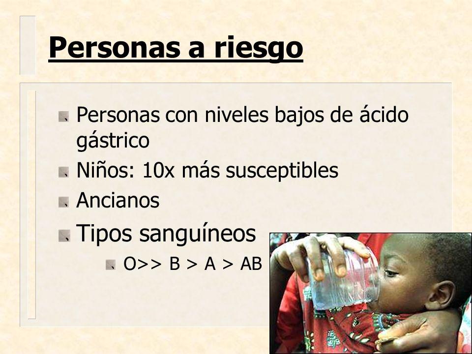 Personas a riesgo Tipos sanguíneos