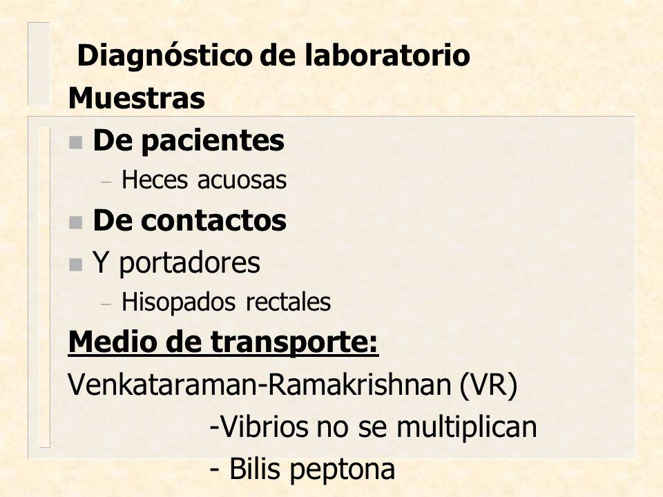 Diagnóstico de laboratorio Muestras De pacientes De contactos