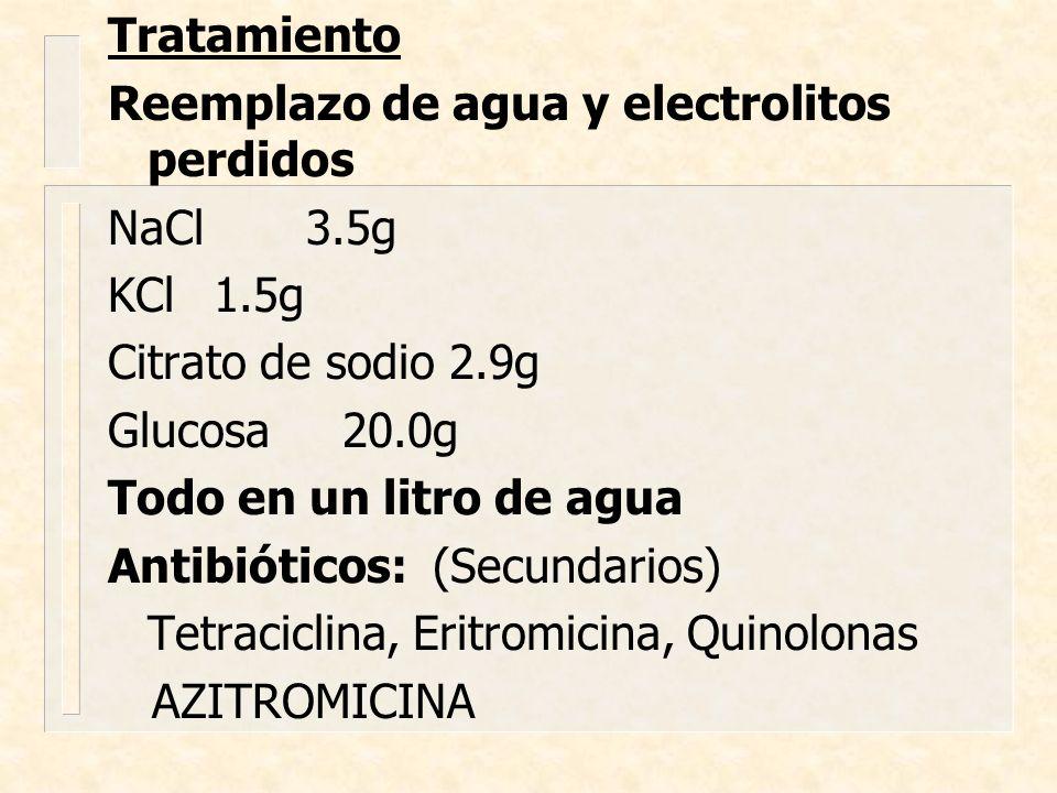 Tratamiento Reemplazo de agua y electrolitos perdidos. NaCl 3.5g. KCl 1.5g. Citrato de sodio 2.9g.