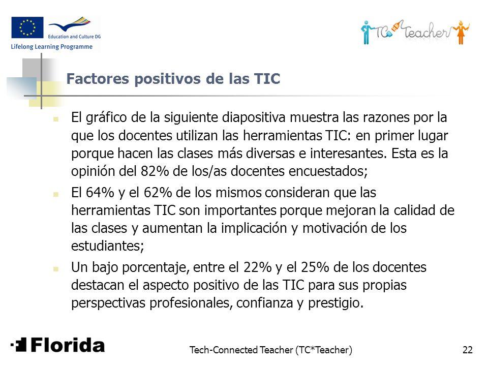 Factores positivos de las TIC