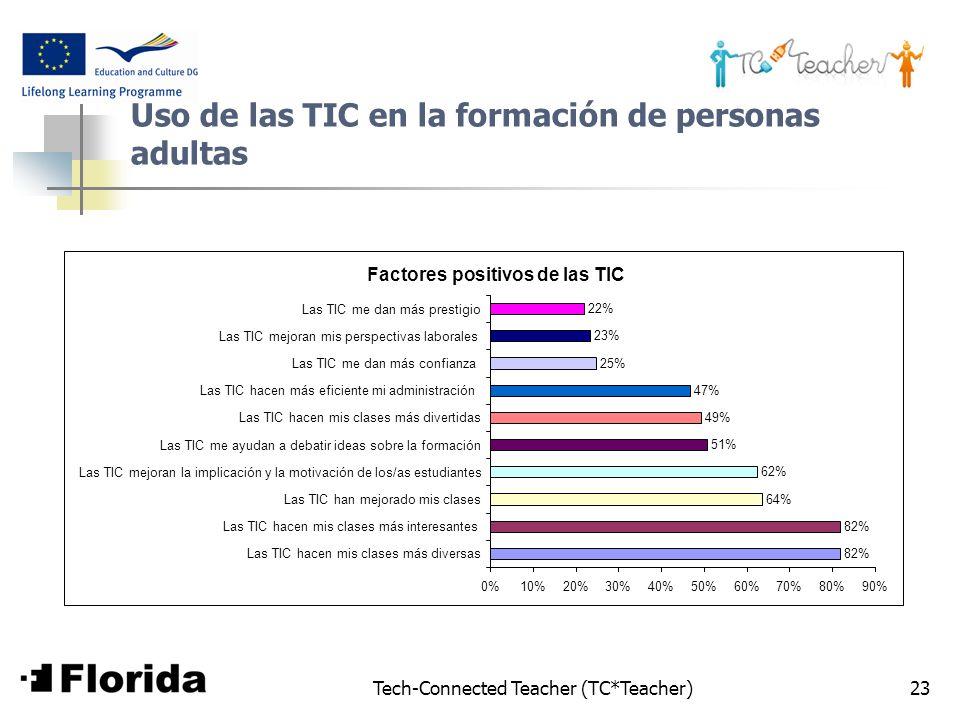 Uso de las TIC en la formación de personas adultas